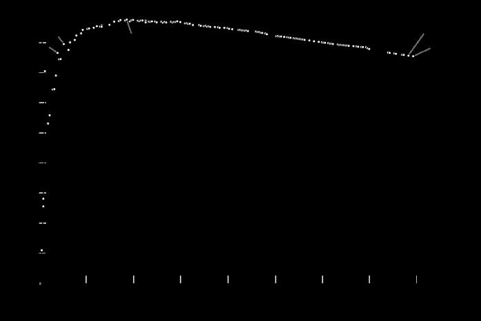 zentralbereich uni heidelberg