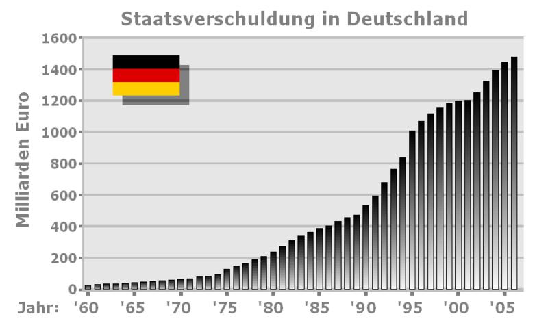blowjob um schulden zu bezahlen deutsch